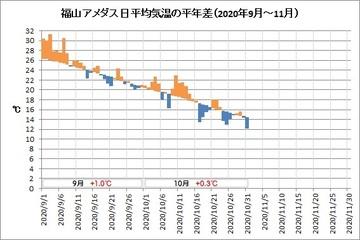 temp202010.jpg